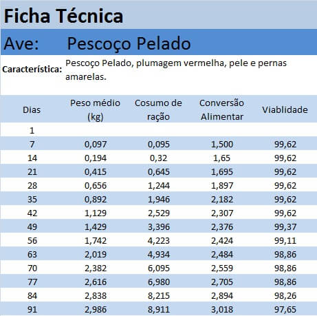 pescoco_pelado_ficha